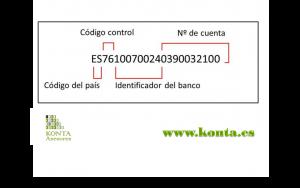 IBAN banco nueva cuenta