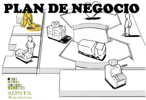 Plan de Negocios Proyecto de Empresa