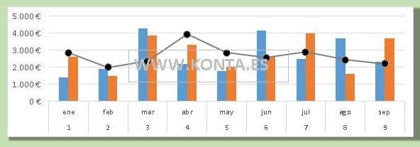 presupuesto-detallado-por-meses