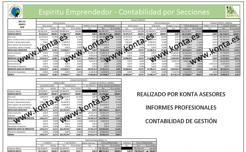 Contabilidad por secciones divisiones contabilidad analitica contabilidad de gestion